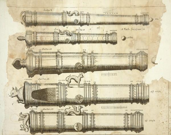 Браун, Е. Новейшее основание и практика артилерии Ернеста Брауна Капитана артилерии во Гданске 1682 года. Напечатано славенски повелением царского величества в Москве Лета Господня 1710 в июле месяце.