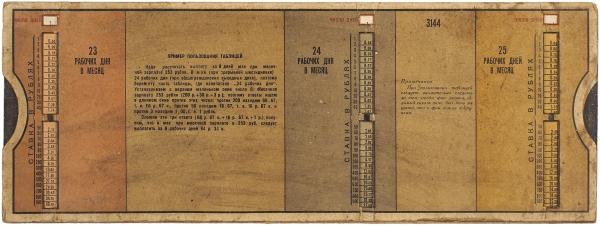 Таблица сподвижными элементами: Расчет заработной платы при 23, 24, 25, 26и27рабочих днях вмесяц/ сост. Л.Брагинский. М.: Союзоргучет, 1936.