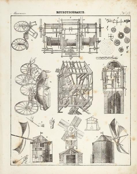 [Полный комплект] Картинная галерея или Систематическое собрание рисунков повсем отраслям человеческих познаний. Изящное литографированное издание, иждивением А.Плюшара. В3т. Т. 1-3 [Отделение 1-4 + Описания]. СПб., 1842.