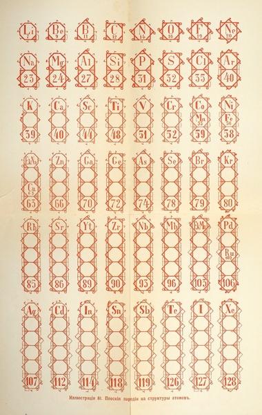 [Алхимия для чайников] Морозов, Н. Впоисках философского камня. Со147 рисунками и21таблицами. СПб.: Тип. Т-ва «Общественная польза», 1909.